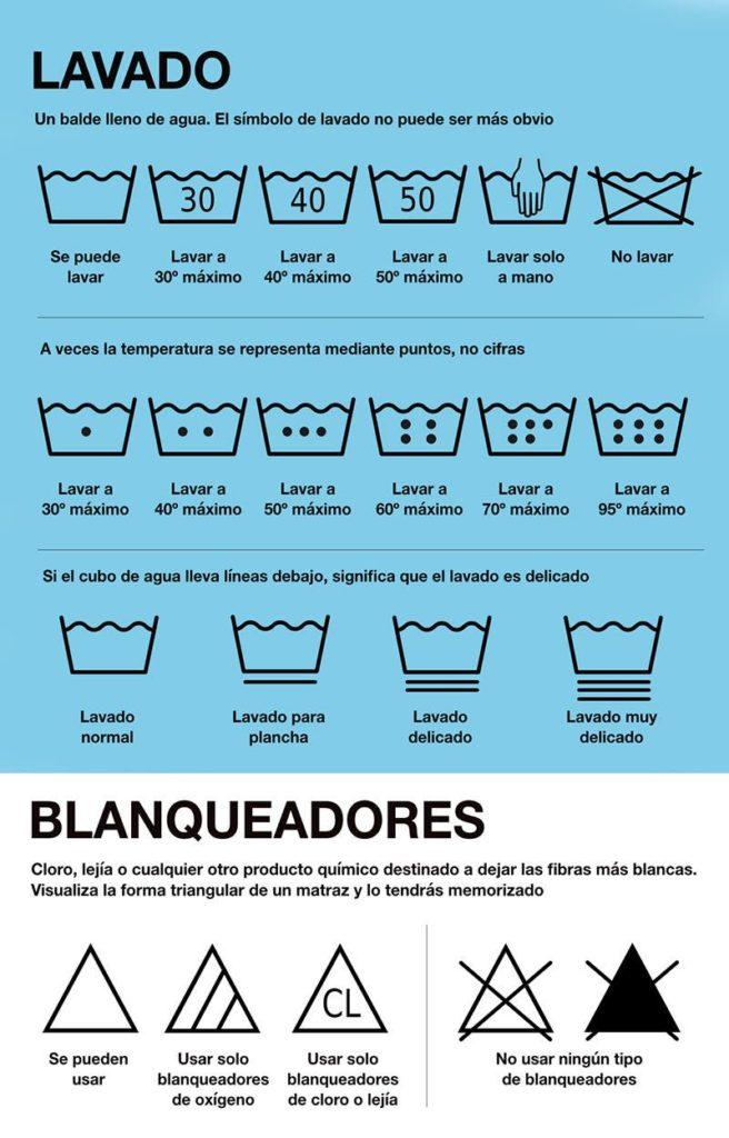 lavar lavadora productos simbolos iconos ropa lavalux